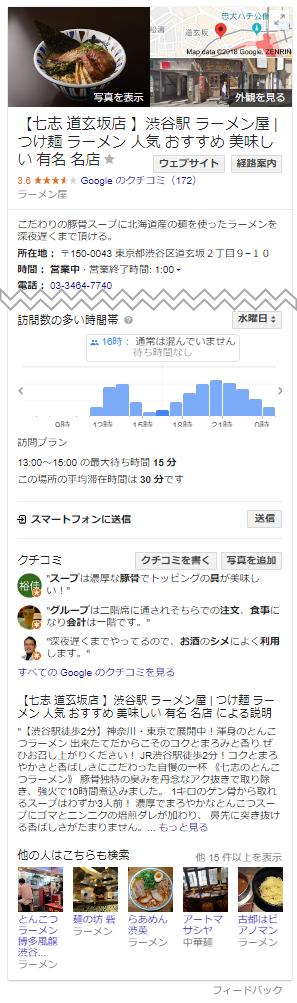 ディースケ一押しの渋谷ラーメン屋さん 七志さんのナレッジグラフ。Googleマイビジネスに登録していると、こんな情報がGoogle利用者に表示されるんだ!